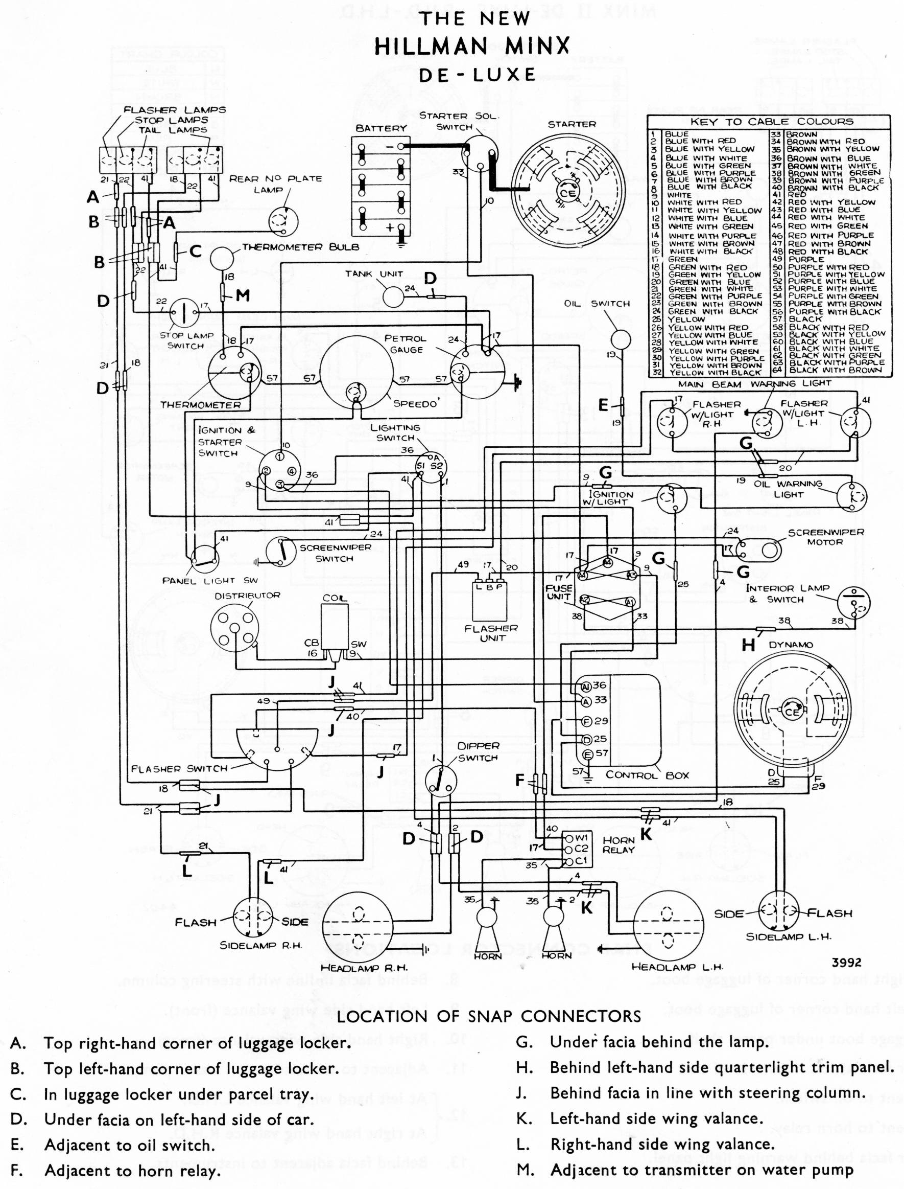 Hillman Car Club Of South Australia Wiring Diagrams Diagram Lights In Series Minx Ii De Luxe Has 2 Warning For Flashing Indicators Usa