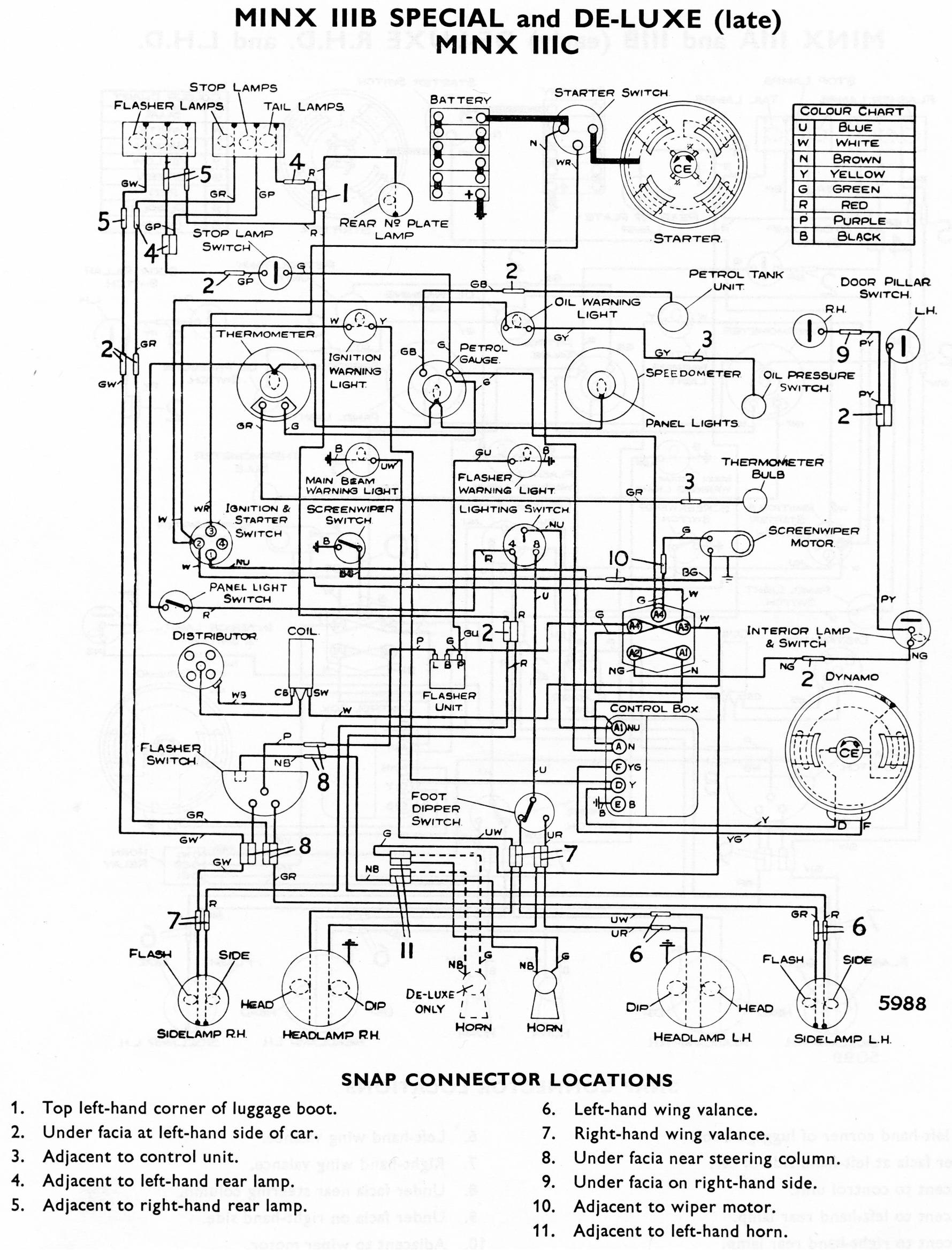 Hillman Car Club Of South Australia Wiring Diagrams Schematics In Series Snap Connector Locations For Minx V Husky Cob Iii