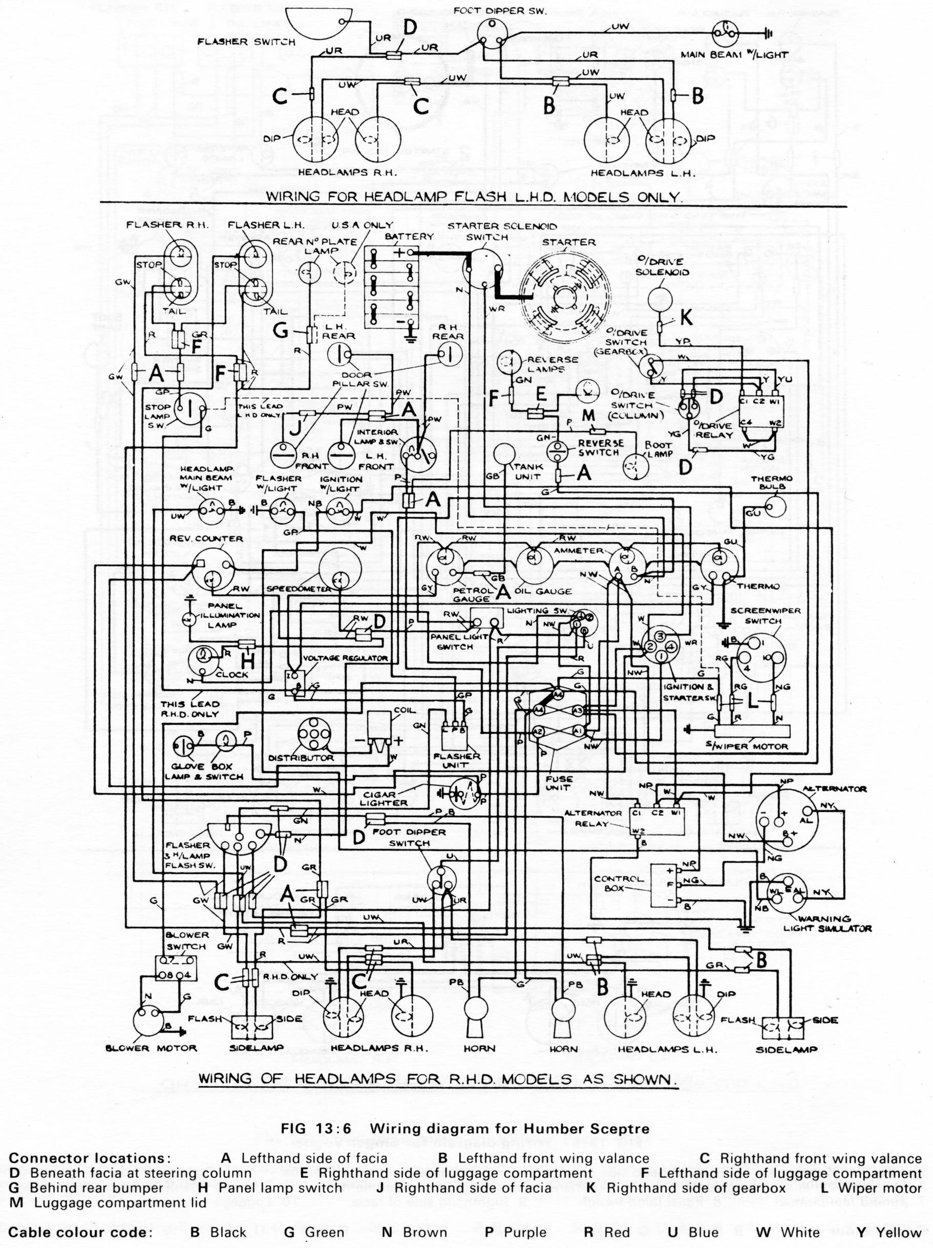Hillman Car Club of South Australia – Wiring Diagrams on