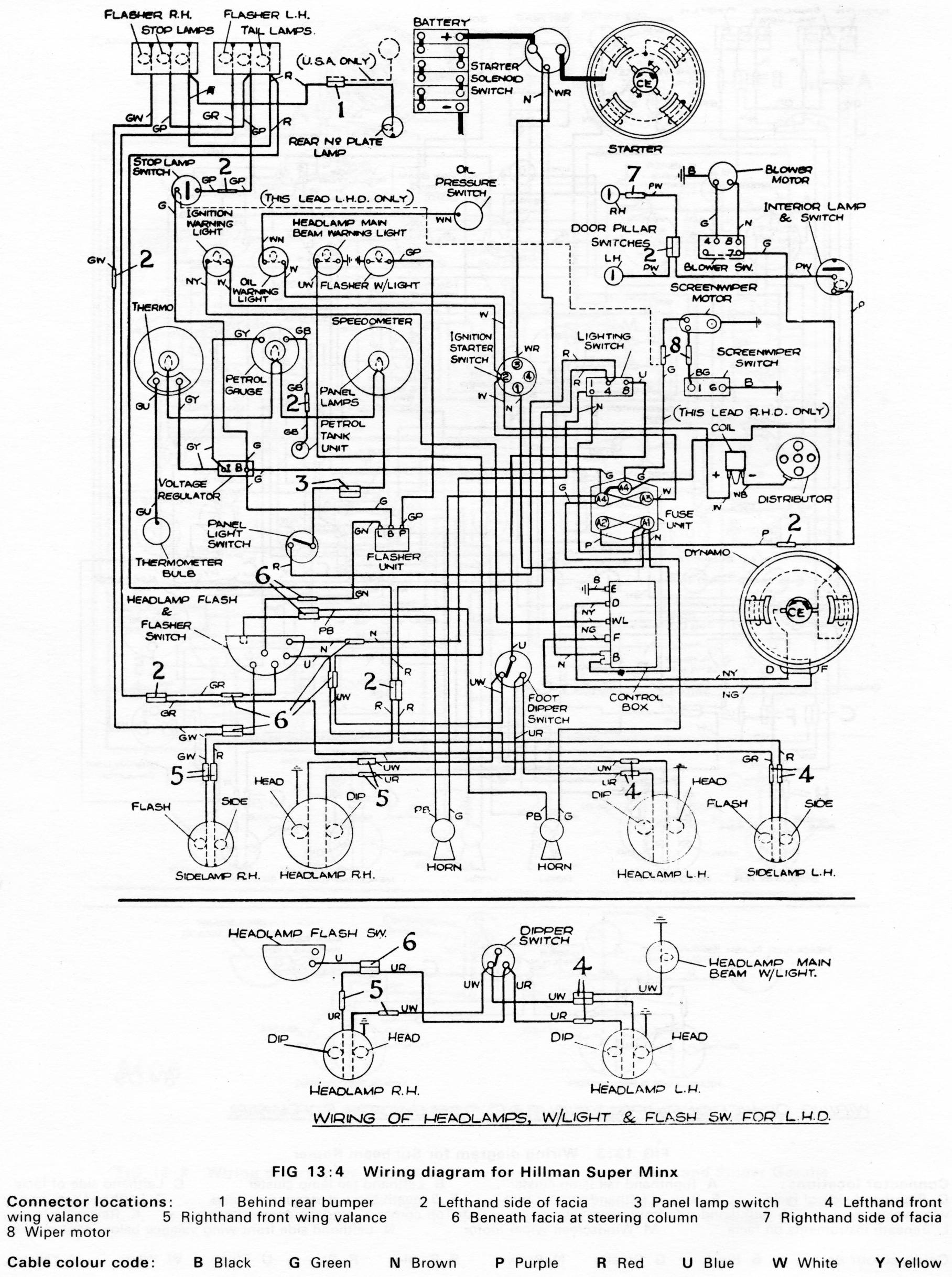 Hillman Car Club of South Australia – Wiring Diagrams on sincgars radio configurations diagrams, series and parallel circuits diagrams, pinout diagrams, internet of things diagrams, switch diagrams, troubleshooting diagrams, electronic circuit diagrams, honda motorcycle repair diagrams, lighting diagrams, gmc fuse box diagrams, battery diagrams, smart car diagrams, led circuit diagrams, engine diagrams, transformer diagrams, hvac diagrams, electrical diagrams, friendship bracelet diagrams, motor diagrams,